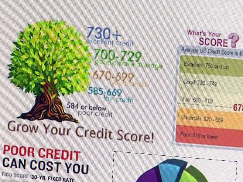 credit score website numbers