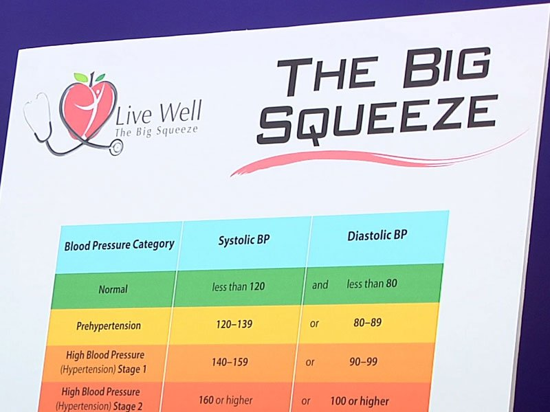 big squeeze blood pressure month in sioux falls