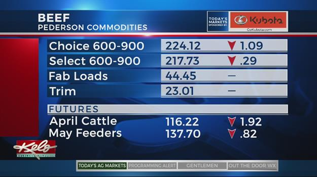 Friday Ag Markets - March 23