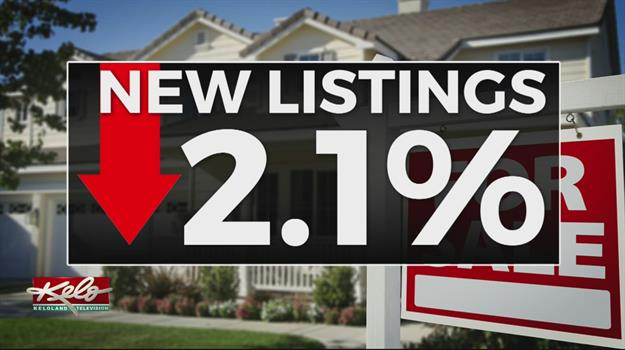 Inside KELOLAND: Sioux Falls Housing Market, Million Dollar Homes and Staging Your…