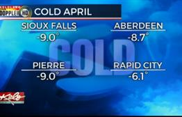 Record Cold April Followed By Very Warm May