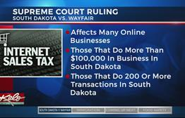 Impacts Of The Supreme Court's Ruling On Online Sales Tax