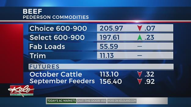 Tuesday Ag Markets, September 18