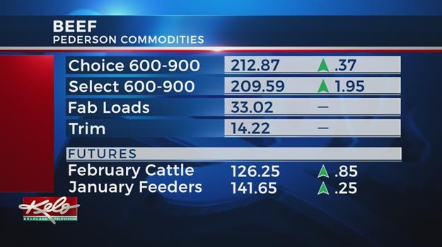 Friday Ag Markets, January 18