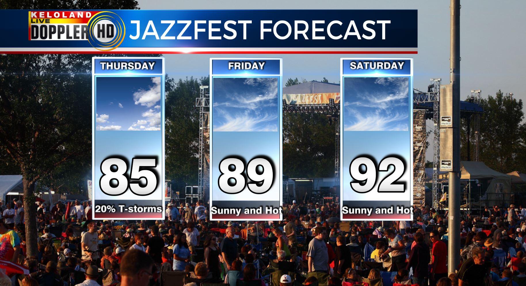 2017 JazzFest forecast