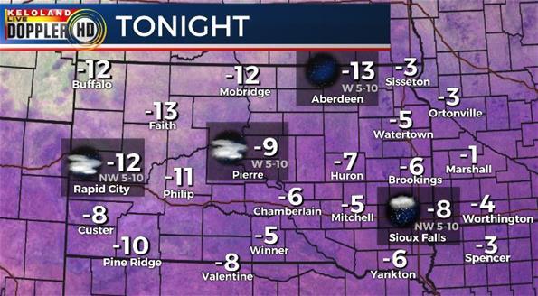 South Dakota weather temperatures