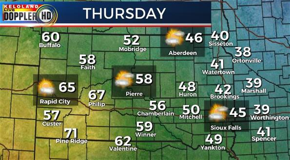 Thursday South Dakota weather forecast