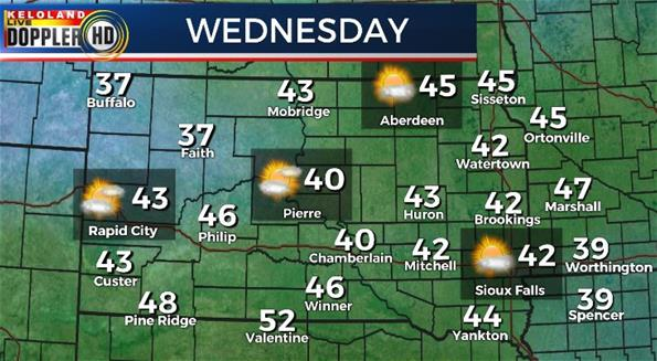 Wednesday South Dakota weather forecast
